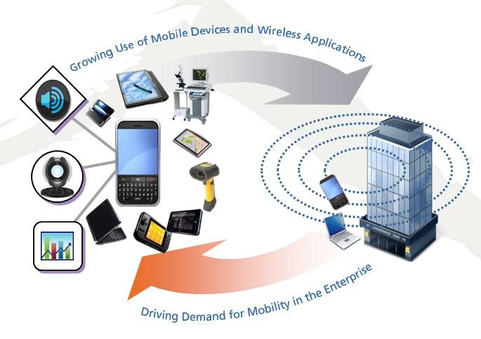 El WiFi de Cuarta Generación ya es una realidad
