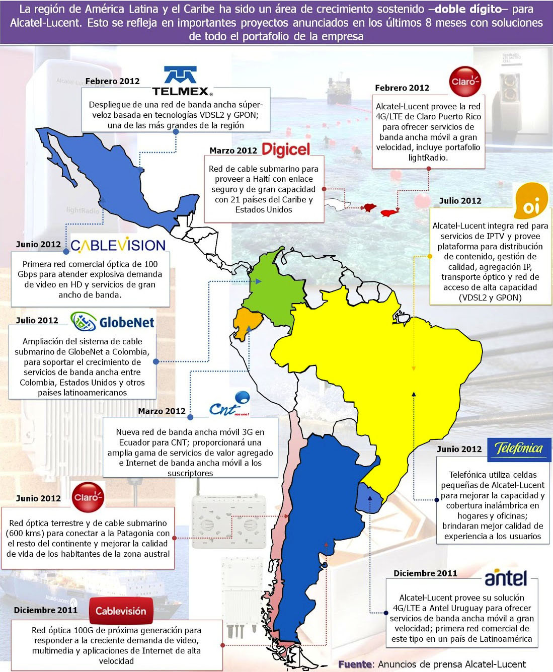 infografía latinoamerica
