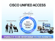 Cisco unified Access