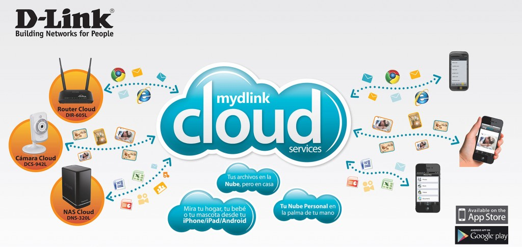 mydlink cloud services