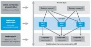 HP UFT diagrama