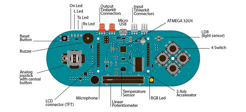 arduino esplora diagrama