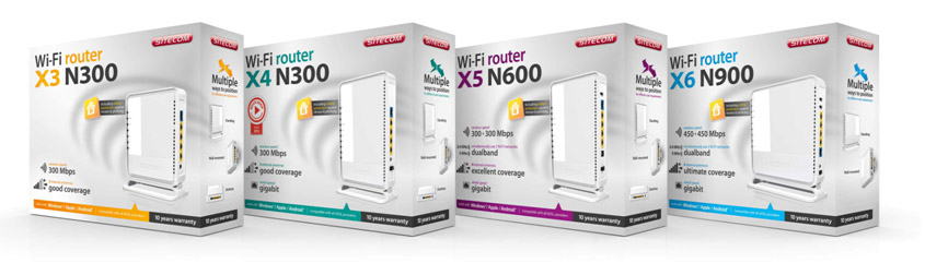 sitecom routers serie X