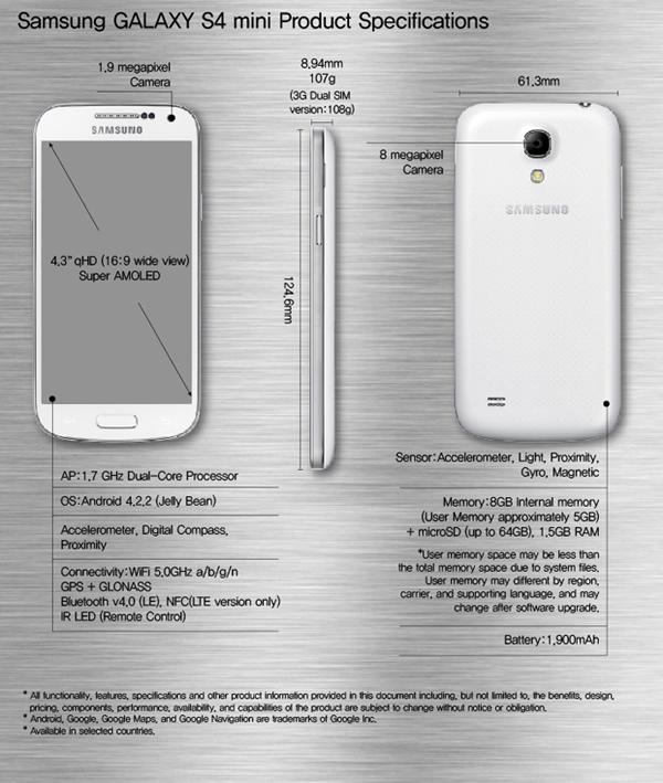 Samsung Introduces the GALAXY S4 mini