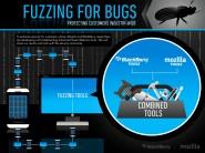 Final-jpg-Fuzzing-for-Bugs-BlackBerry-Mozilla1