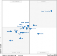 """Magic Quadrant for Cloud Infraestructure as a Service 2013"" (Imagen: Gartner)"