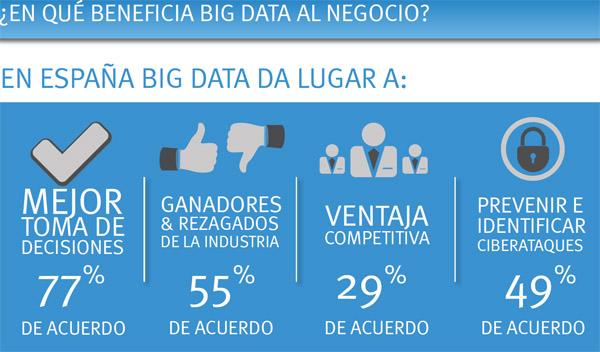 EMC-big-data