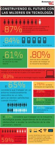 Infografía Lenovo - Mujer (2)