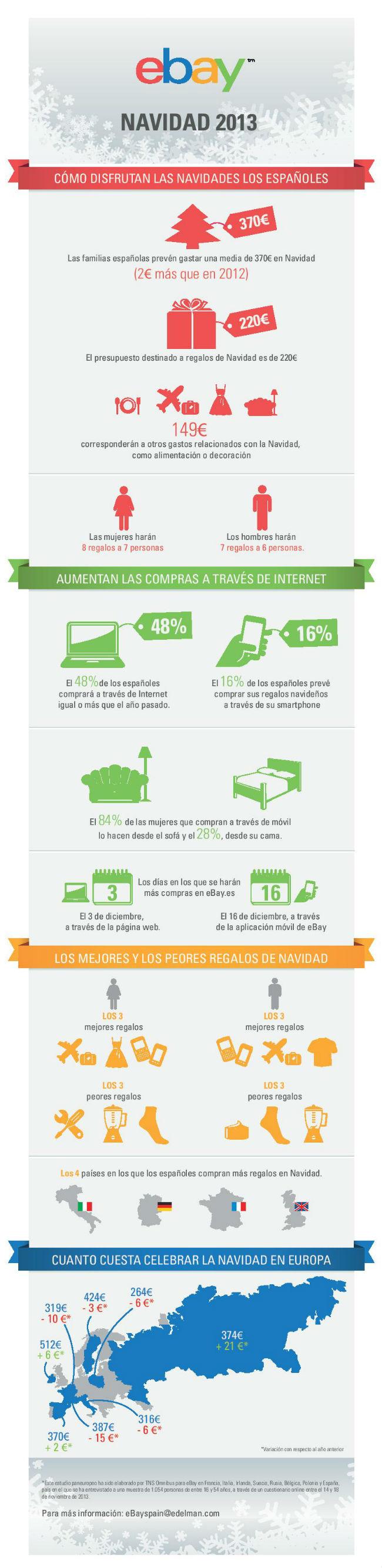 26dic_ebay infografía
