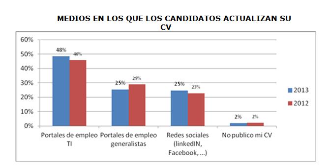 16enero_empleo