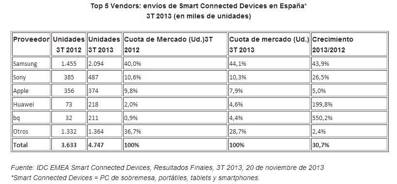 2enero_Grafico ventas