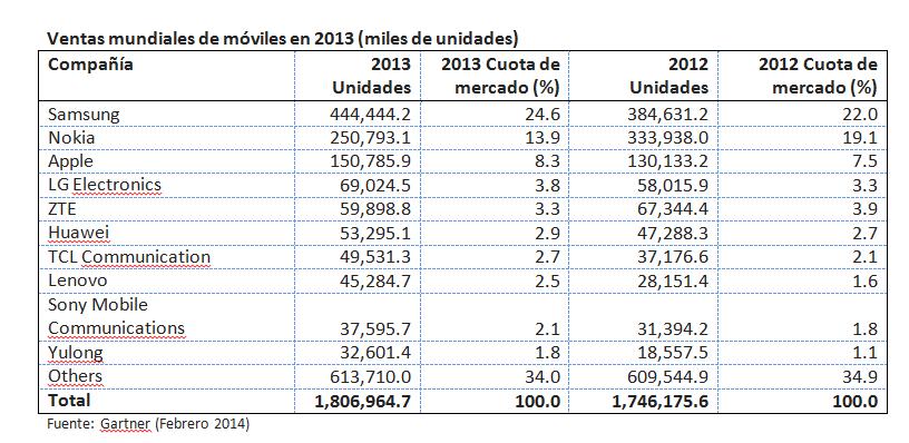 13F_tabla_móviles total
