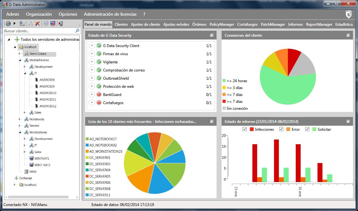 14F_G Data_dashboard