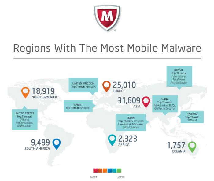 1MobileThreatReport_MalwareCount