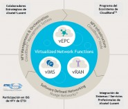 Alcatel-Lucent-NFV-SDN