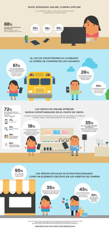 infografia comercio