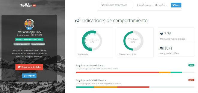 Indicadores de comportamiento de la cuenta que Mariano Rajoy tiene en Twitter.