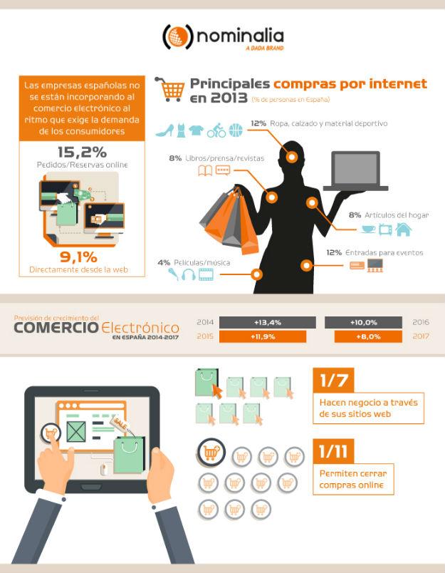 Infografia_compras por Internet