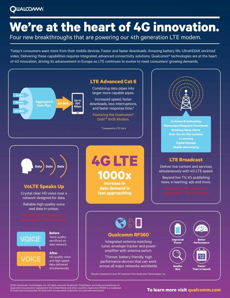 LTE-Basics_Final