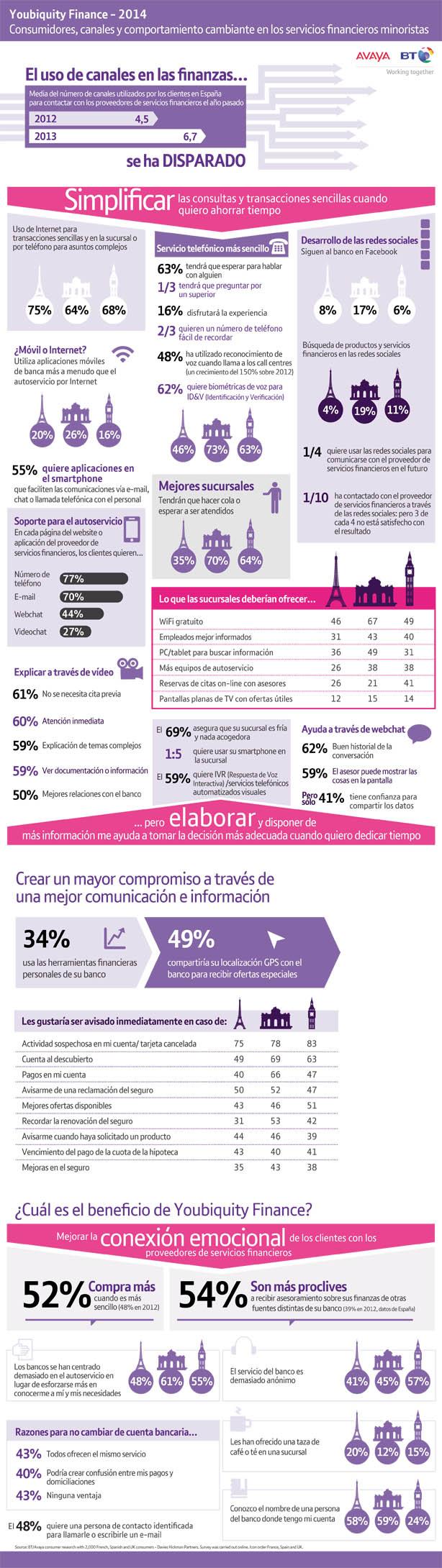 bt_avaya_infografia