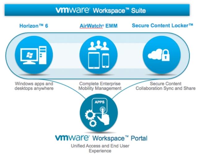 VMware-Workspace_500.png