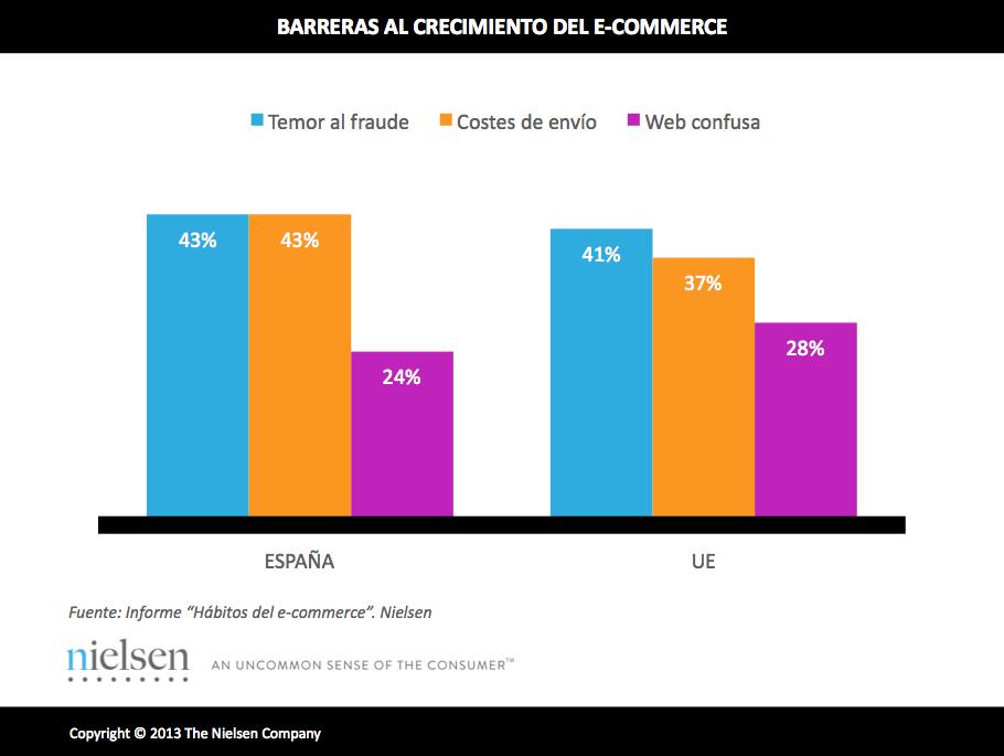 03-10-2014Cuadro ecommerce2