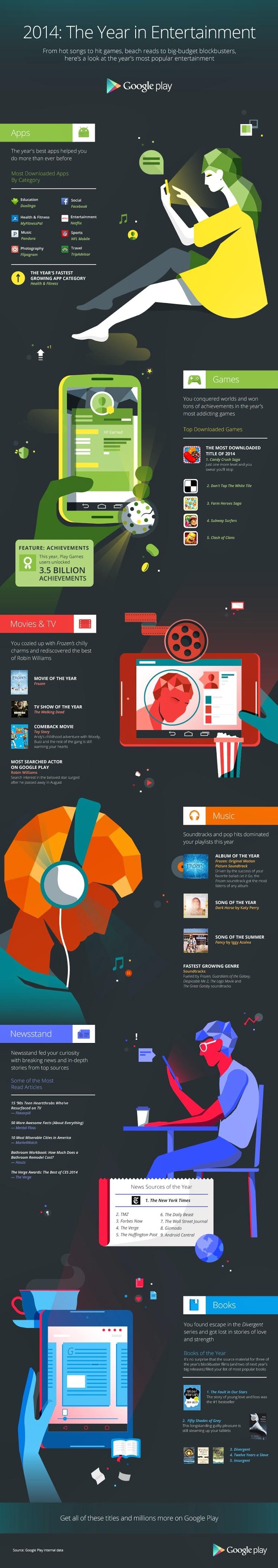 Imagen: Google - http://officialandroid.blogspot.com