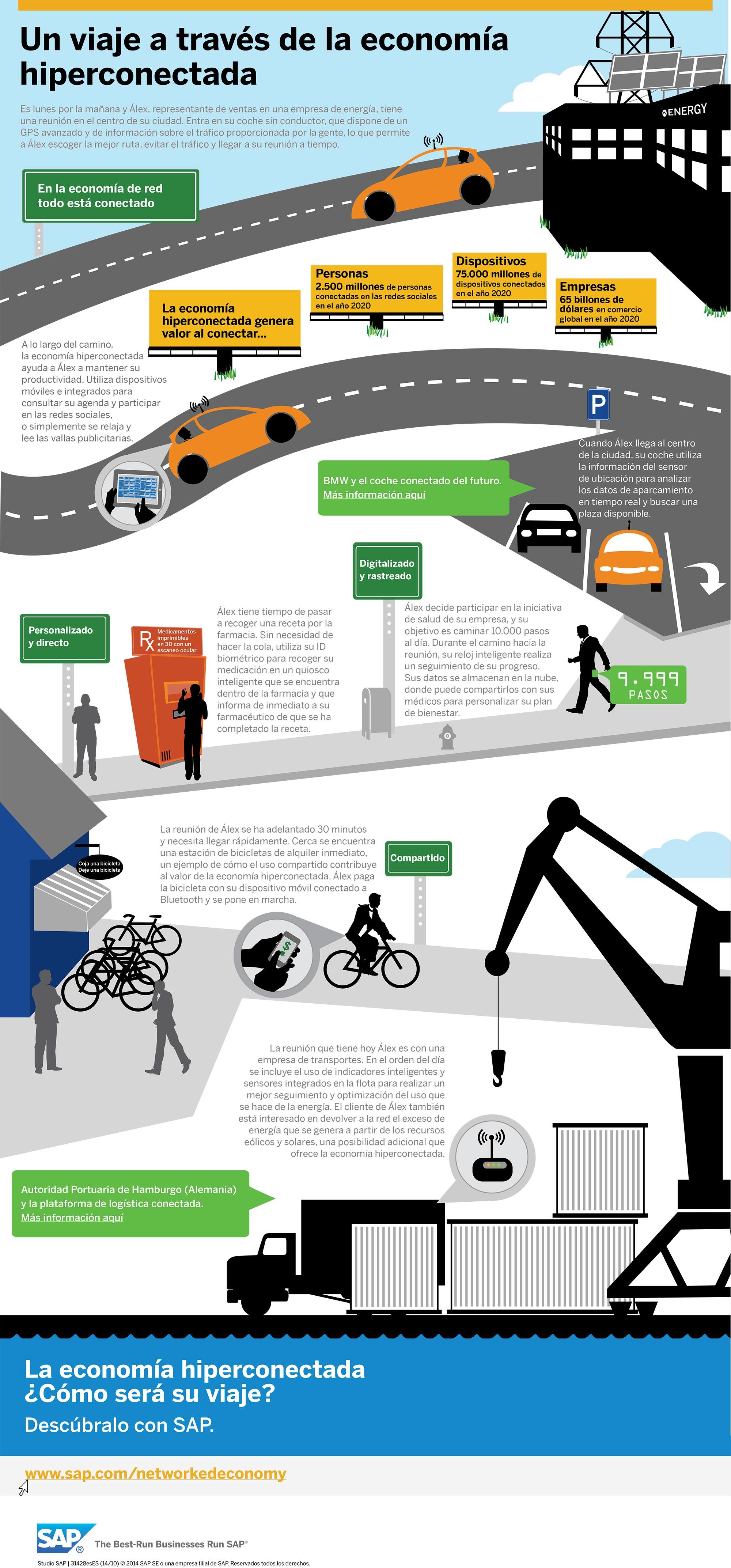 Imagen: SAP