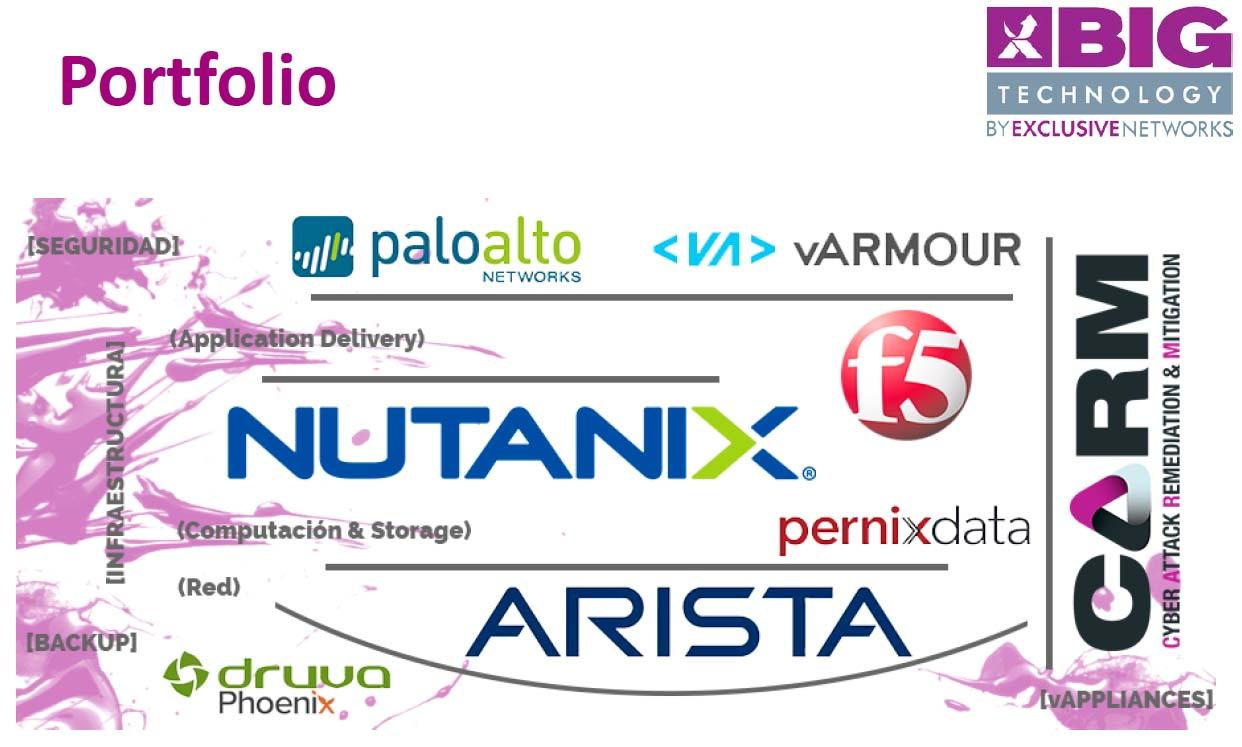 portfolio BigTec