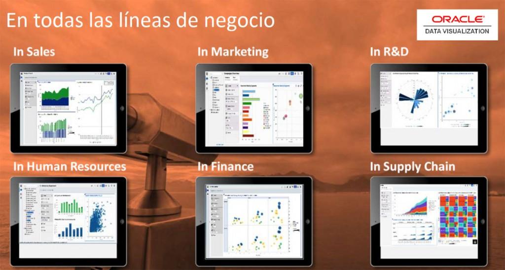 Oracle Data Visualization se puede aplicar a todos los sectores y departamentos empresariales