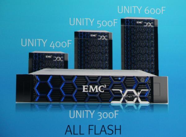 EMC Unity Family