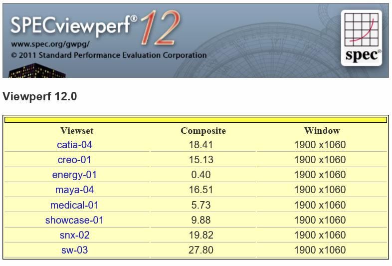 specviewperf12