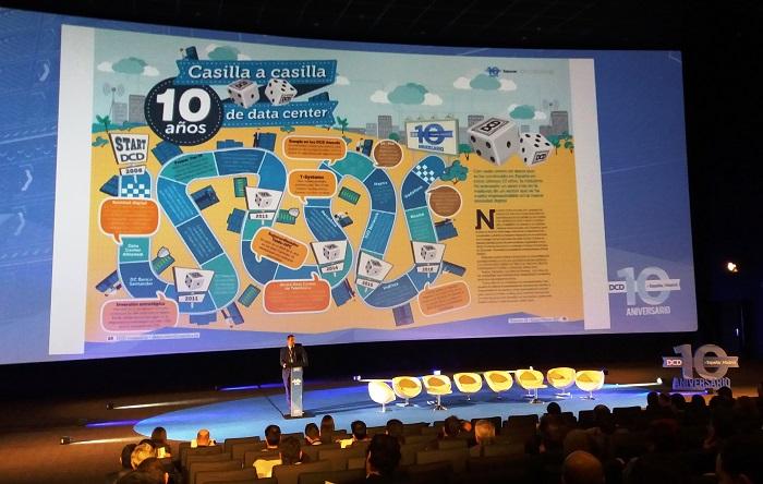 DCD1 Inauguración Congreso DCD España