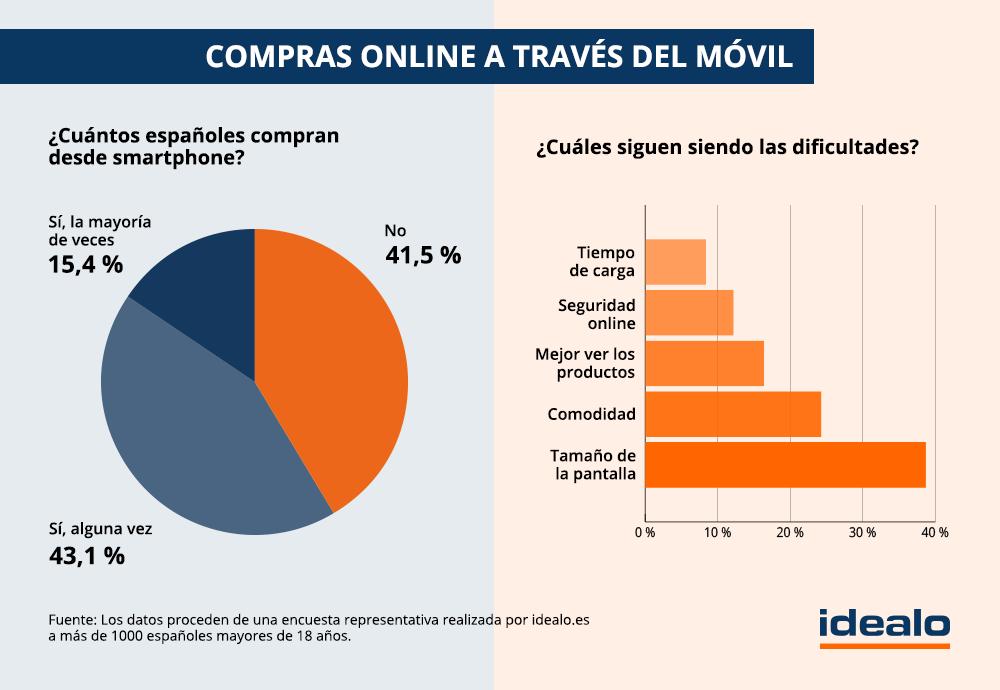Imagen: idealo.es