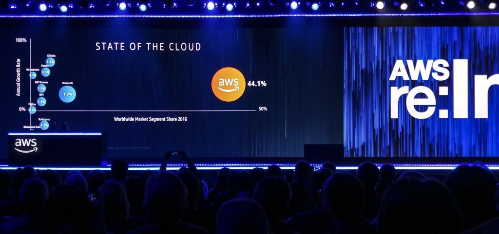 El posicionamiento de AWS es espectacular tal y como se aprecia en el gráfico con la cuota de mercado de AWS comparada con sus competidores, entre los que están Azure de Microsoft, IBM, Alibaba o Fujitsu entre otros