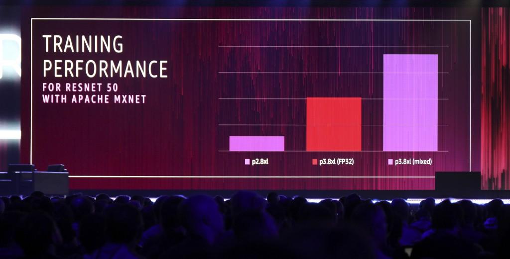 Las instancias P2 y P3 dentro del contexto de HPC (High Performance Computing) en áreas como Machine Learning han mejorado el rendimiento al tiempo que reducido el coste de 0,0166 dólares a 0,0045 dólares